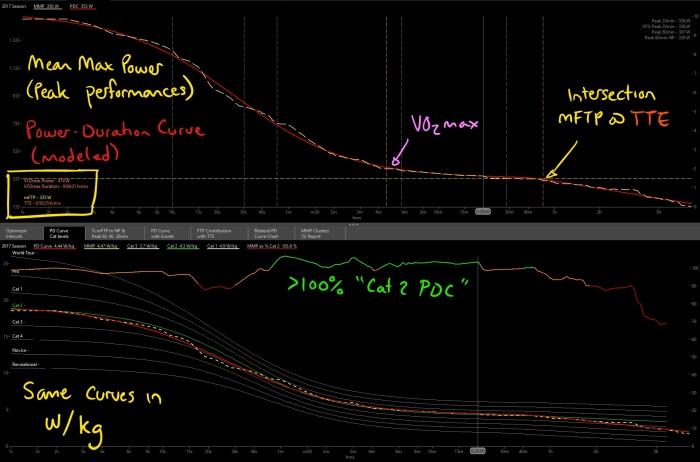 InkedPD Curves_LI