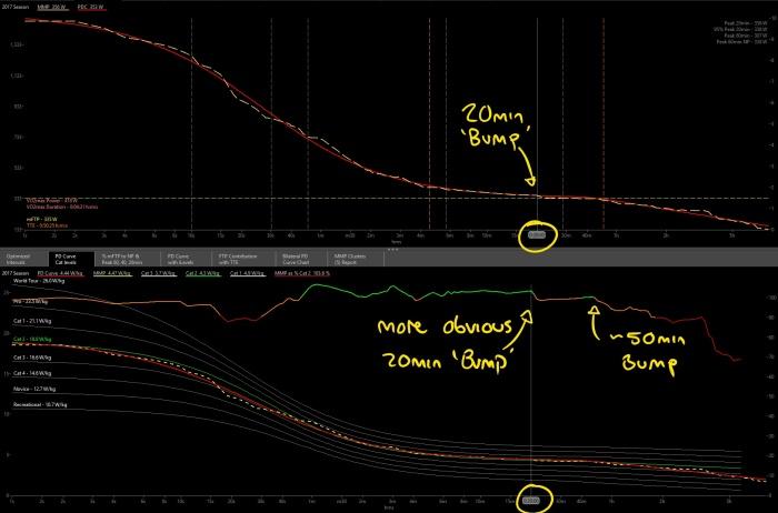 InkedPD Curves_LI2