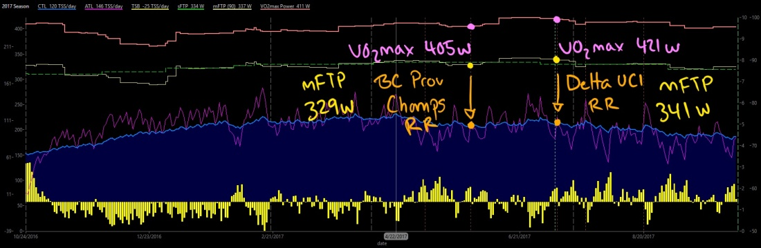 InkedPMC Chart_small_LI