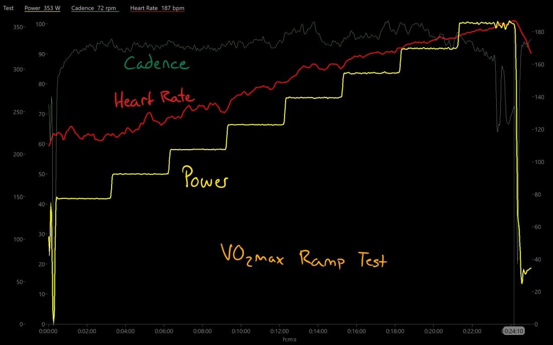 ramp test simple_inked1