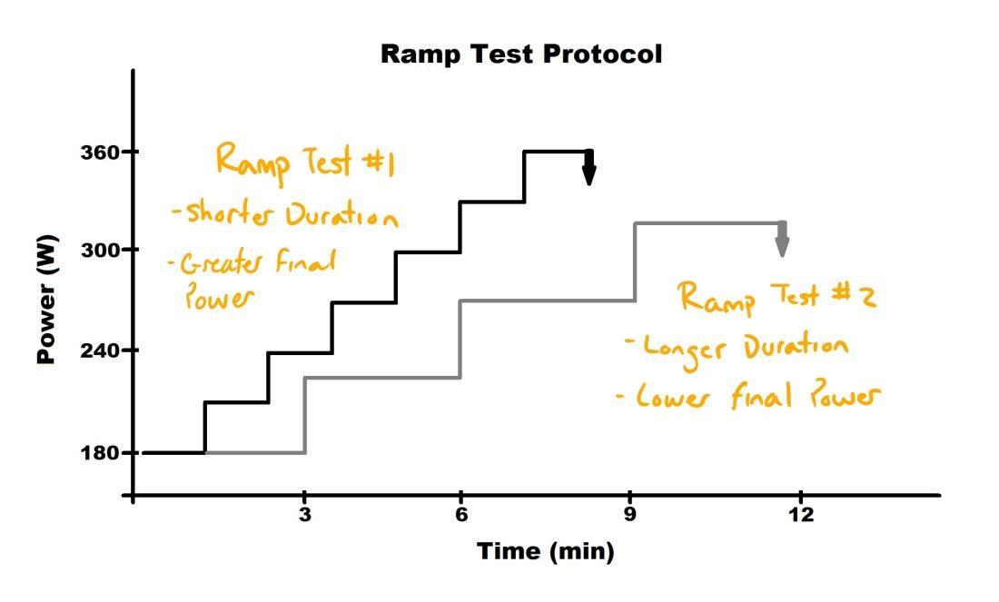 ramp tests2_INKED1