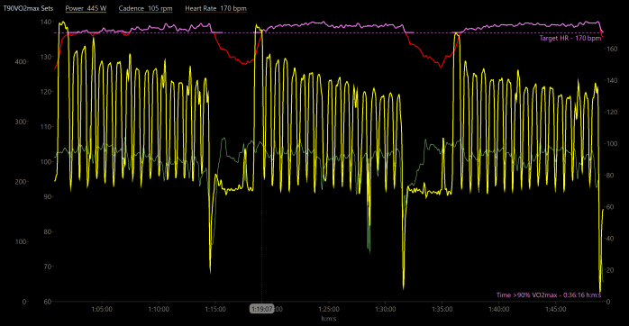 T90VO2max_Tease2