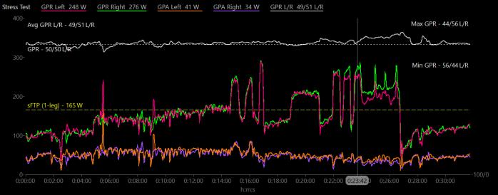 GPR_GPA1