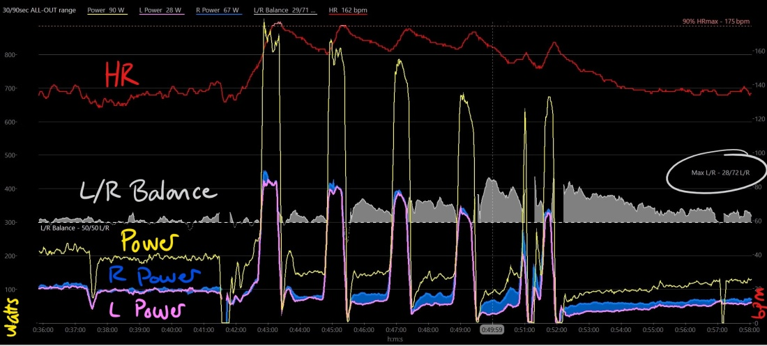 performance_data_li