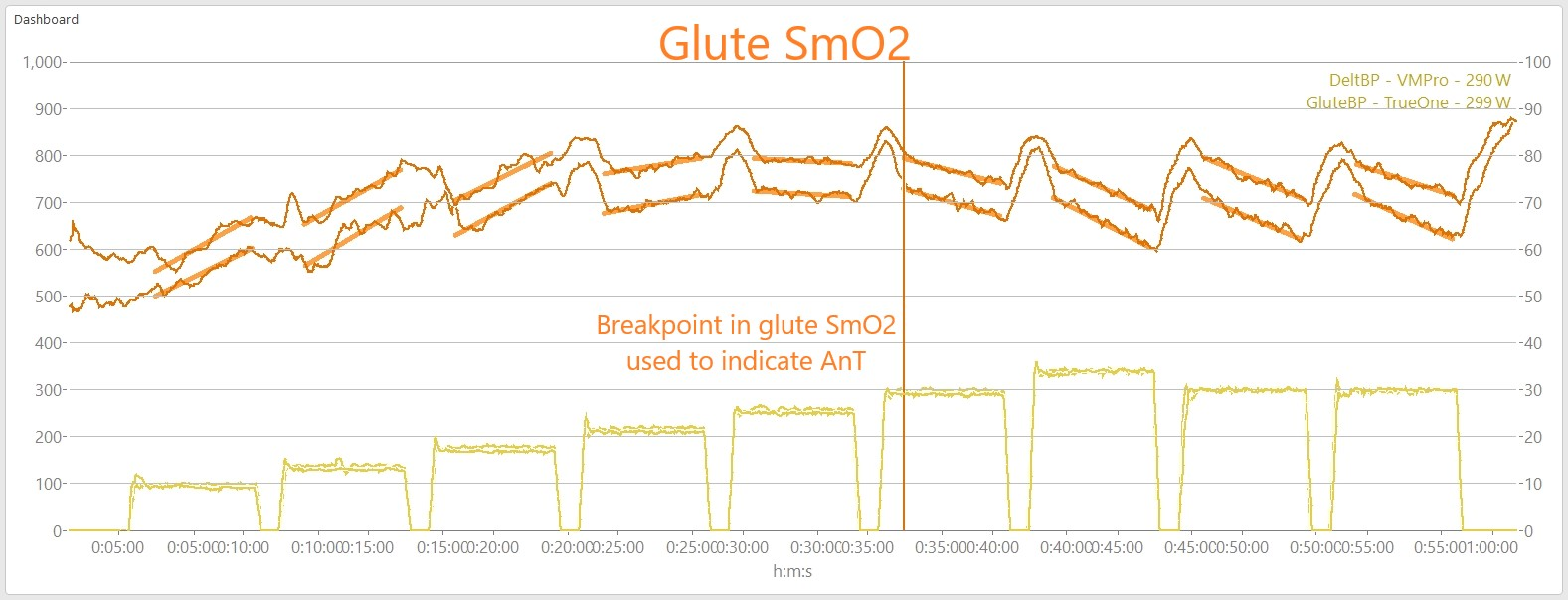 5-1_GluteBP_Comparison