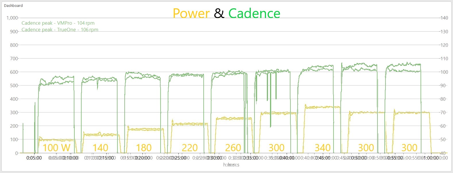 5-1_Power_Cadence_Comparison