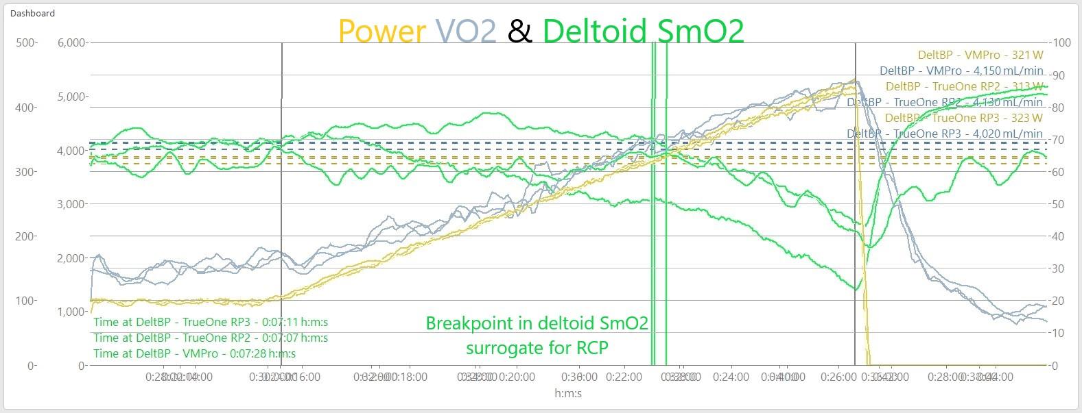DeltBP_VO2_Combined