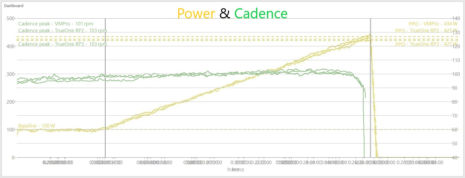 Power_Cadence_Comparison